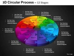 PowerPoint Template Circular Process Circular Process Ppt Slide Designs