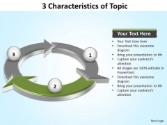PowerPoint Template Company Characteristics Ppt Design