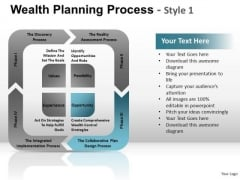 PowerPoint Template Company Competition Wealth Planning Process Ppt Slidelayout