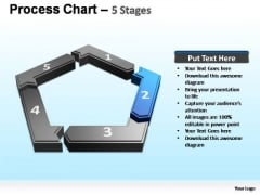 PowerPoint Template Company Cyclical Process Ppt Design Slides