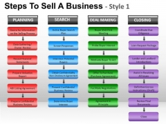 PowerPoint Template Company Steps To Sell Ppt Process