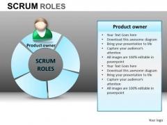 PowerPoint Template Corporate Teamwork Scrum Process Ppt Design