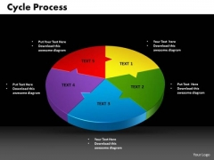 PowerPoint Template Cycle Process Business Ppt Theme