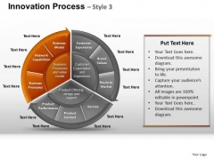PowerPoint Template Download Pie Chart Ppt Process