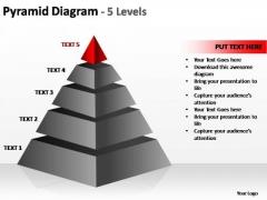 PowerPoint Template Editable Cone Diagram Ppt Design Slides