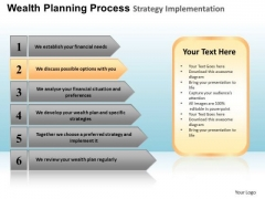 PowerPoint Template Editable Wealth Planning Ppt Slidelayout