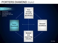 PowerPoint Template Executive Success Porters Diamond Ppt Themes