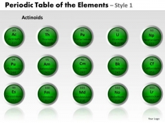 PowerPoint Template Graphic Periodic Table Ppt Theme