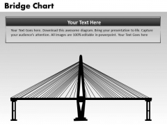 PowerPoint Template Growth Bridge Chart Ppt Design