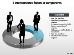 PowerPoint Template Leadership Interconnected Factors Ppt Slide
