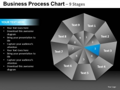 PowerPoint Template Leadership Quadrant Diagram Ppt Backgrounds