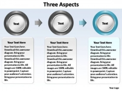 PowerPoint Template Leadership Three Aspects Ppt Designs
