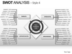 PowerPoint Template Marketing Swot Analysis Ppt Layouts