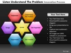 PowerPoint Template Process Listen Understand Ppt Design Slides