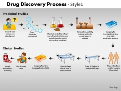 PowerPoint Template Sales Drug Discovery Process Ppt Slide Designs
