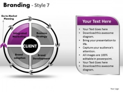PowerPoint Templates Business Competition Branding Ppt Design Slides