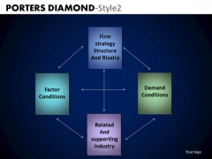 PowerPoint Templates Business Competition Porters Diamond Ppt Design