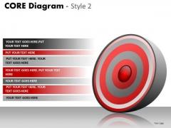PowerPoint Templates Business Core Diagram Ppt Process