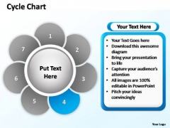 PowerPoint Templates Business Cycle Chart Ppt Themes