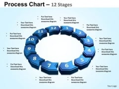PowerPoint Templates Business Cyclical Process Ppt Process
