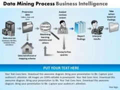 PowerPoint Templates Business Data Mining Process Ppt Presentation
