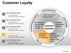 PowerPoint Templates Business Designs Customer Loyalty Ppt Themes