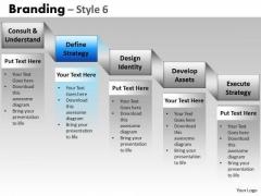 PowerPoint Templates Business Education Branding Ppt Presentation Designs