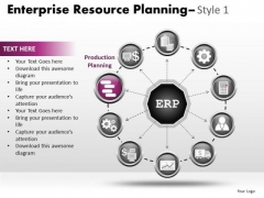 PowerPoint Templates Business Enterprise Resource Ppt Themes
