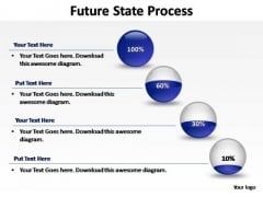 PowerPoint Templates Business Future State Ppt Process