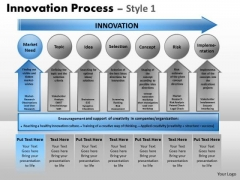 PowerPoint Templates Business Growth Innovation Process Ppt Templates