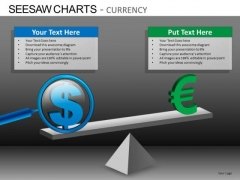 PowerPoint Templates Business Leadership Seesaw Charts Currency Ppt Themes