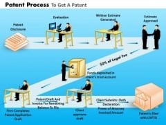 PowerPoint Templates Business Patent Process Ppt Slides