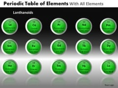 PowerPoint Templates Business Periodic Table Ppt Themes