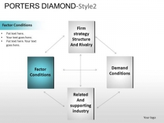 PowerPoint Templates Business Porters Diamond Ppt Layouts