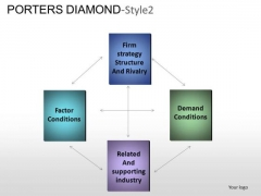 PowerPoint Templates Business Porters Diamond Ppt Themes