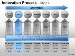 PowerPoint Templates Business Strategy Innovation Process Ppt Themes