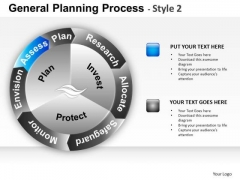 PowerPoint Templates Business Success General Planning Process Ppt Process Ppt Templates