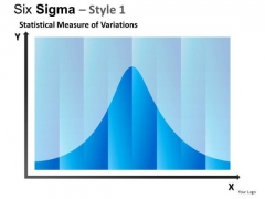 PowerPoint Templates Business Success Six Sigma Ppt Presentation