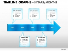 PowerPoint Templates Business Timeline Graphs Ppt Themes