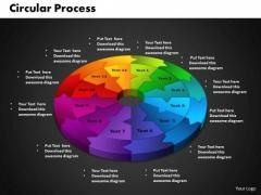 PowerPoint Templates Circular Process Chart Ppt Design