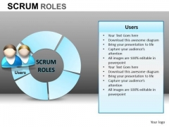 PowerPoint Templates Company Designs Scrum Process Ppt Templates