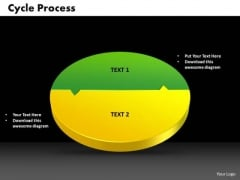 PowerPoint Templates Cycle Process Success Ppt Slides