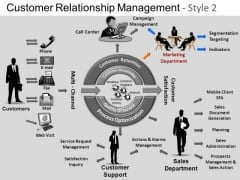 PowerPoint Templates Download Customer Relationship Ppt Layouts
