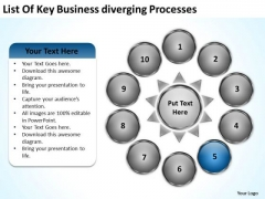 PowerPoint Templates Download Diverging Processes Cycle Circular Flow Diagram
