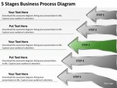PowerPoint Templates Download Process Diagram Business Plan Forms Slides
