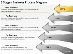 PowerPoint Templates Download Process Diagram Food Truck Business Plan