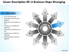 PowerPoint Templates Download Steps Diverging Cycle Process Chart