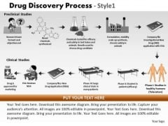 PowerPoint Templates Drug Discovery Company Ppt Layouts