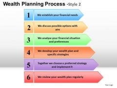 PowerPoint Templates Editable Wealth Planning Ppt Backgrounds