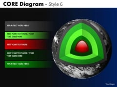 PowerPoint Templates Executive Designs Goals Core Diagram Ppt Process
